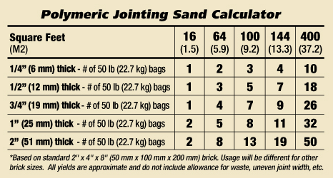quikrete jointing sand instructions
