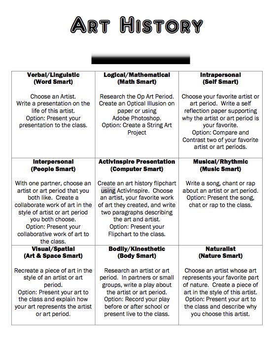 multiple intelligences and differentiated instruction