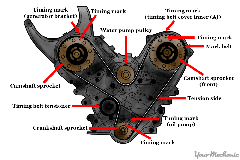 head gasket replacement instructions